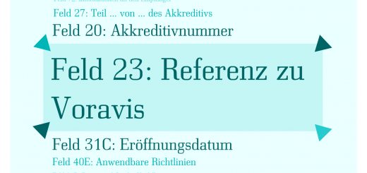 Was ist Akkreditiv Feld 23: Referenz zu Voravis (Reference to Pre-Advice)?